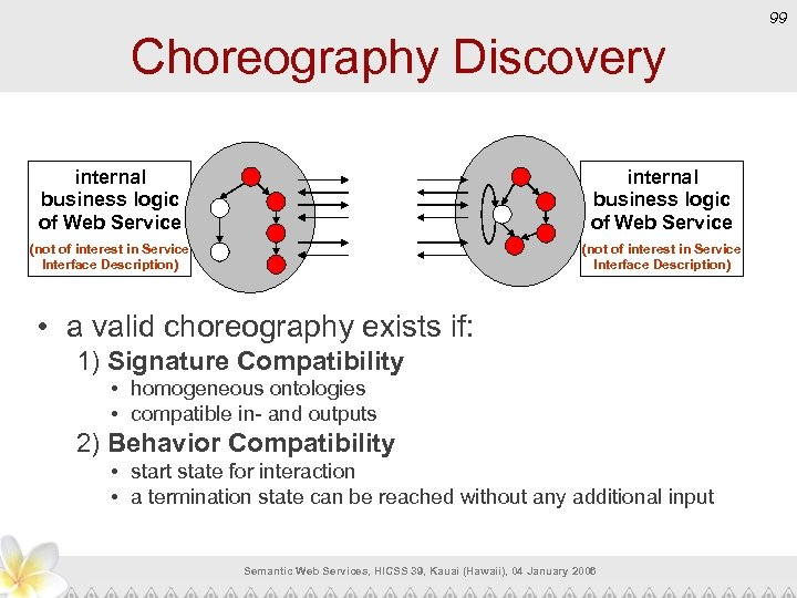 99 Choreography Discovery internal business logic of Web Service (not of interest in Service