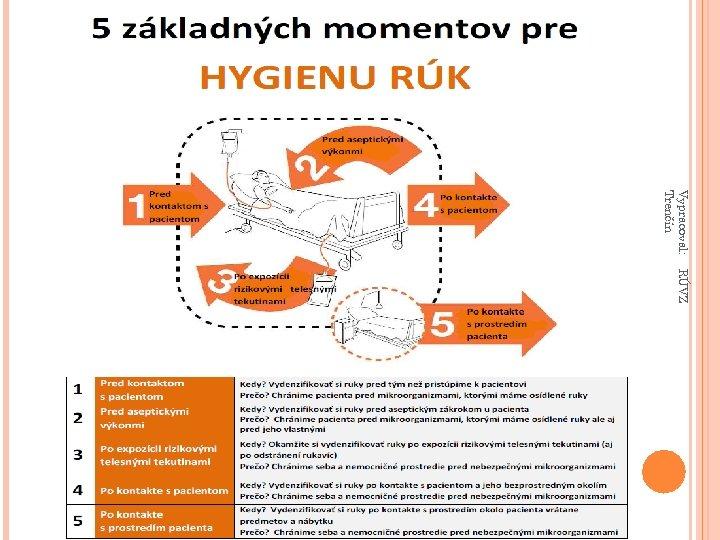 Vypracoval: Trenčín RÚVZ