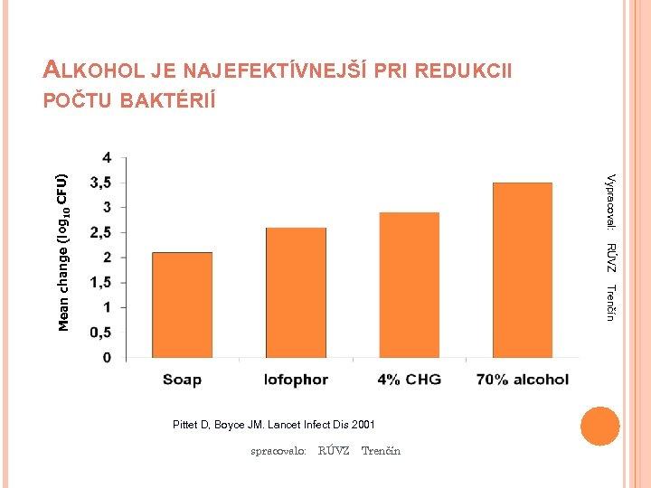 Vypracoval: RÚVZ Trenčín Mean change (log 10 CFU) ALKOHOL JE NAJEFEKTÍVNEJŠÍ PRI REDUKCII POČTU