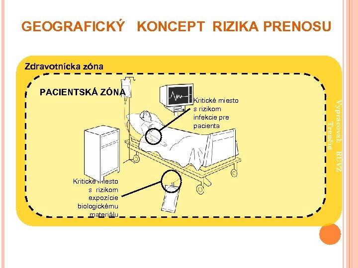 GEOGRAFICKÝ KONCEPT RIZIKA PRENOSU Zdravotnícka zóna PACIENTSKÁ ZÓNA Vypracoval: RÚVZ Trenčín Kritické miesto s