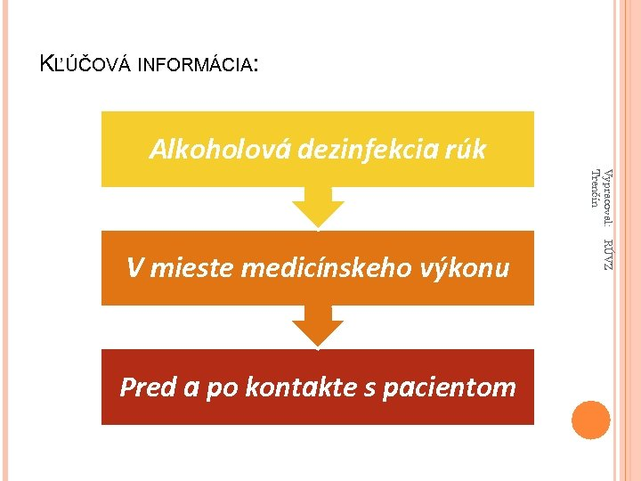 KĽÚČOVÁ INFORMÁCIA: Alkoholová dezinfekcia rúk Vypracoval: Trenčín Pred a po kontakte s pacientom RÚVZ