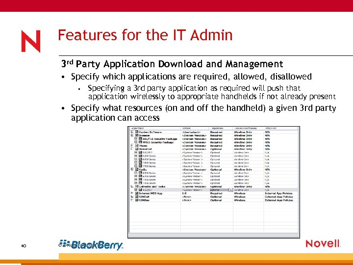 Features for the IT Admin 3 rd Party Application Download and Management • Specify