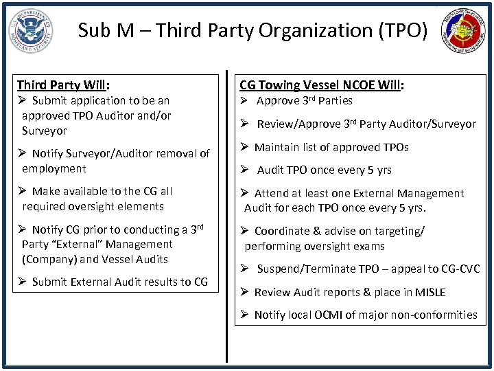 Sub M – Third Party Organization (TPO) Third Party Will: Ø Submit application to