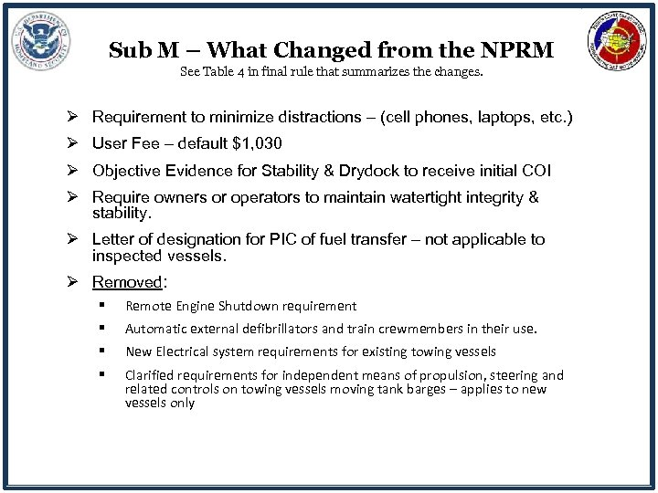 Sub M – What Changed from the NPRM See Table 4 in final rule
