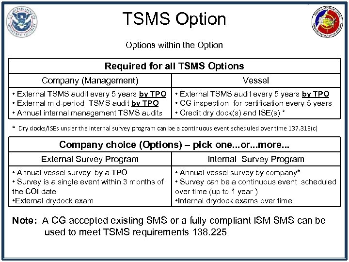 TSMS Options within the Option Required for all TSMS Options Company (Management) Vessel •