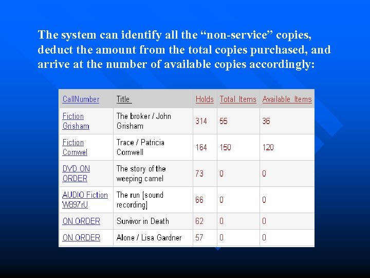 """The system can identify all the """"non-service"""" copies, deduct the amount from the total"""