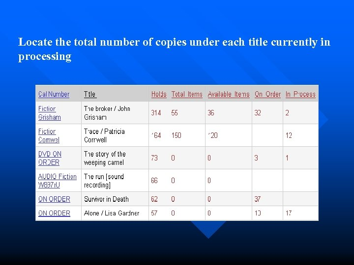 Locate the total number of copies under each title currently in processing