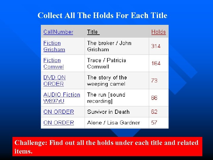 Collect All The Holds For Each Title Challenge: Find out all the holds under