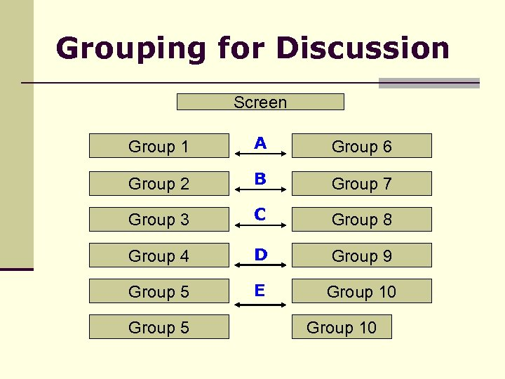 Grouping for Discussion Screen Group 1 A Group 6 Group 2 B Group 7