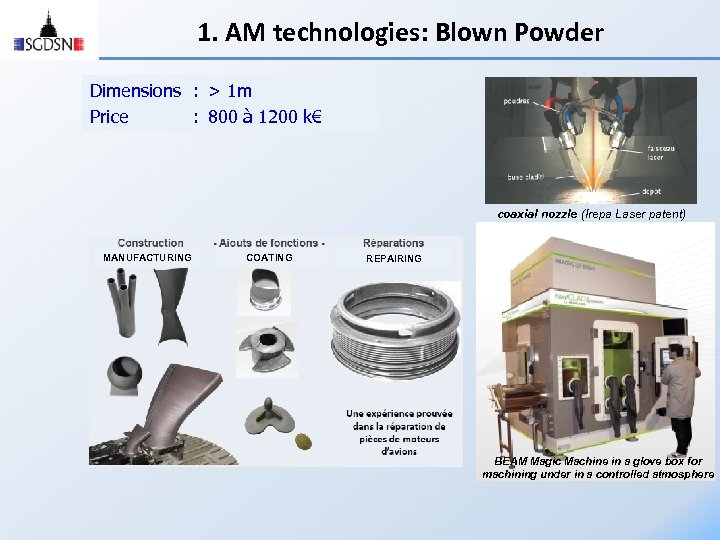 1. AM technologies: Blown Powder Dimensions : > 1 m Price : 800 à