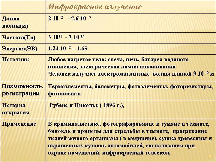 Инфракрасное излучение Длина волны(м) 2 10 -3 - 7, 6 10 -7 Частота(Гц)
