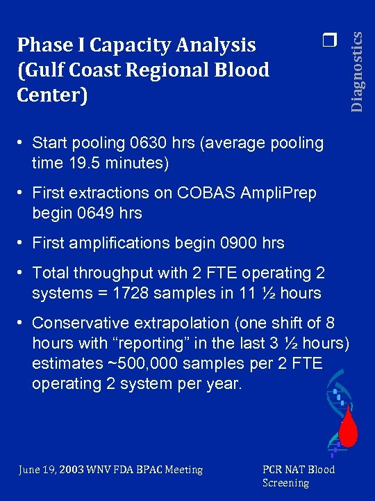 r Diagnostics Phase I Capacity Analysis (Gulf Coast Regional Blood Center) • Start pooling