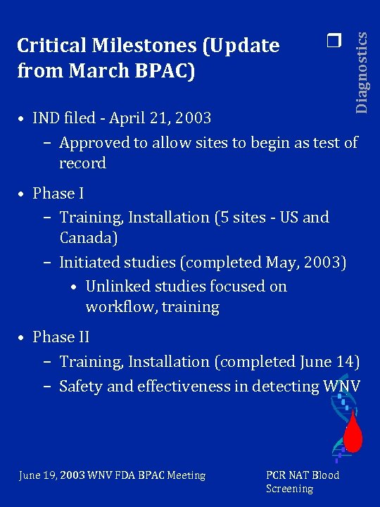 r Diagnostics Critical Milestones (Update from March BPAC) • IND filed - April 21,