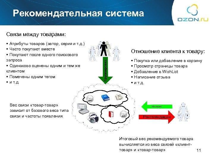 Рекомендательная система Связи между товарами: § Атрибуты товаров (автор, серия и т. д. )