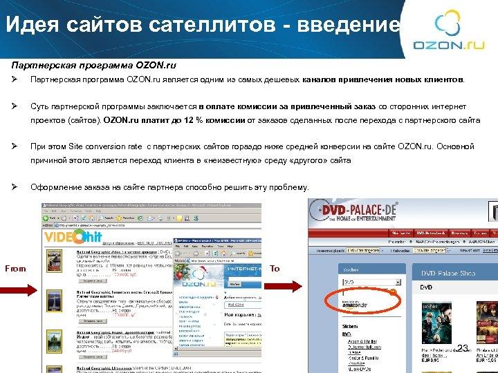 Идея сайтов сателлитов - введение Партнерская программа OZON. ru Ø Партнерская программа OZON. ru