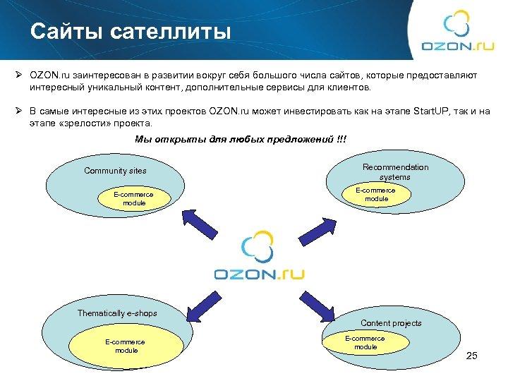 Сайты сателлиты Ø OZON. ru заинтересован в развитии вокруг себя большого числа сайтов, которые