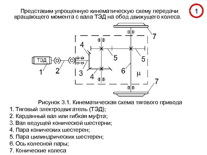 Представим упрощенную кинематическую схему передачи вращающего момента с вала ТЭД на обод движущего колеса.