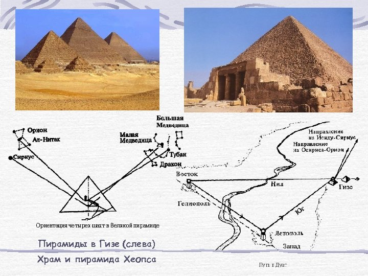 Пирамиды в Гизе (слева) Храм и пирамида Хеопса