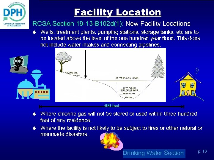 Facility Location RCSA Section 19 -13 -B 102 d(1): New Facility Locations S Wells,