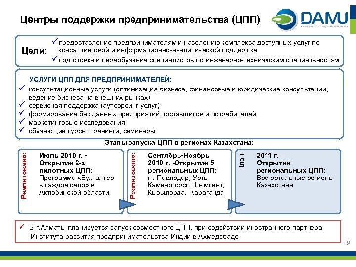 Центры поддержки предпринимательства (ЦПП) Цели: ü ü üпредоставление предпринимателям и населению комплекса доступных услуг