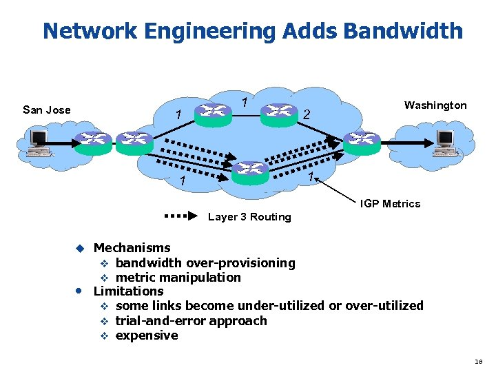 Network Engineering Adds Bandwidth San Jose 1 1 2 Washington 1 1 IGP Metrics