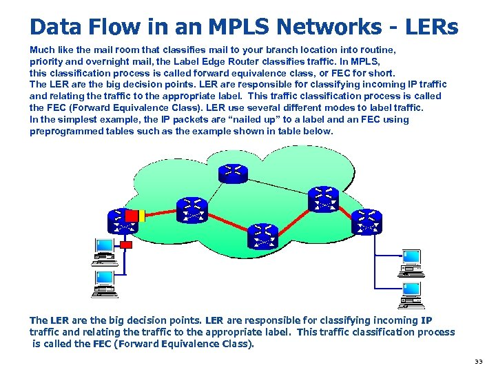 Data Flow in an MPLS Networks - LERs Much like the mail room that