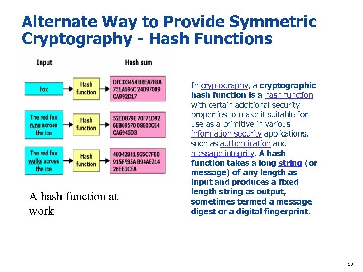 Alternate Way to Provide Symmetric Cryptography - Hash Functions A hash function at work