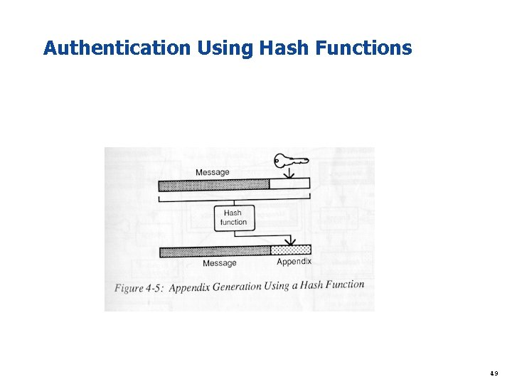 Authentication Using Hash Functions 49