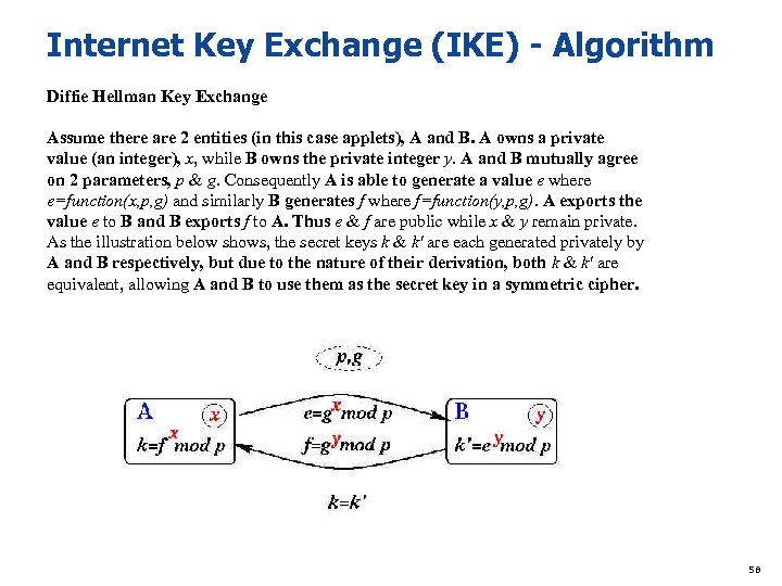 Internet Key Exchange (IKE) - Algorithm Diffie Hellman Key Exchange Assume there are 2