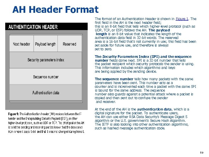 AH Header Format The format of an Authentication Header is shown in Figure 1.