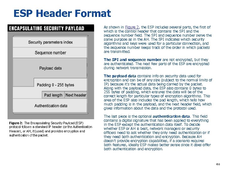 ESP Header Format As shown in Figure 2, the ESP includes several parts, the