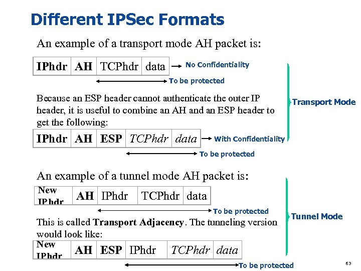 Different IPSec Formats An example of a transport mode AH packet is: IPhdr AH
