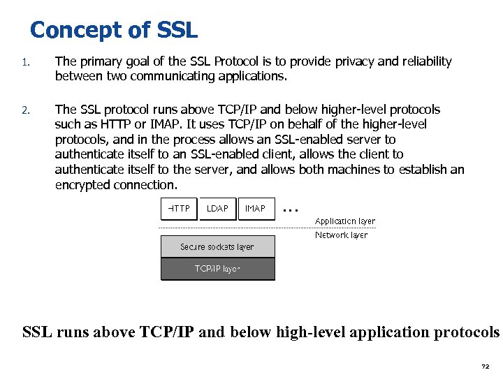 Concept of SSL 1. The primary goal of the SSL Protocol is to provide