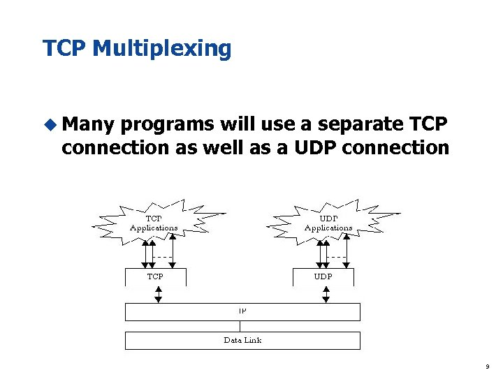 TCP Multiplexing u Many programs will use a separate TCP connection as well as