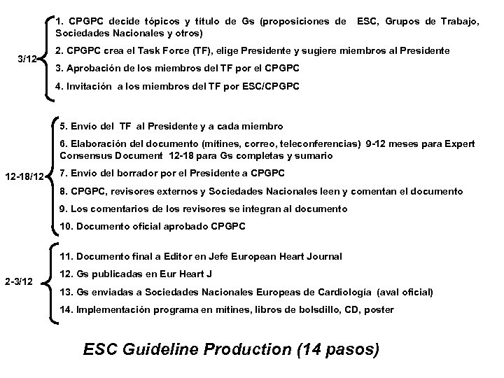 1. CPGPC decide tópicos y título de Gs (proposiciones de Sociedades Nacionales y otros)
