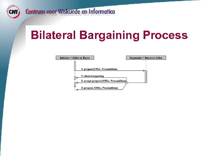 Bilateral Bargaining Process