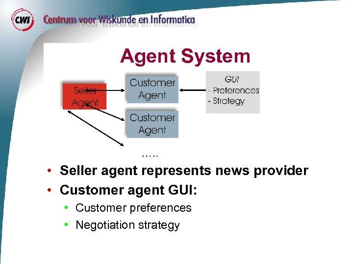 Agent System • Seller agent represents news provider • Customer agent GUI: • Customer