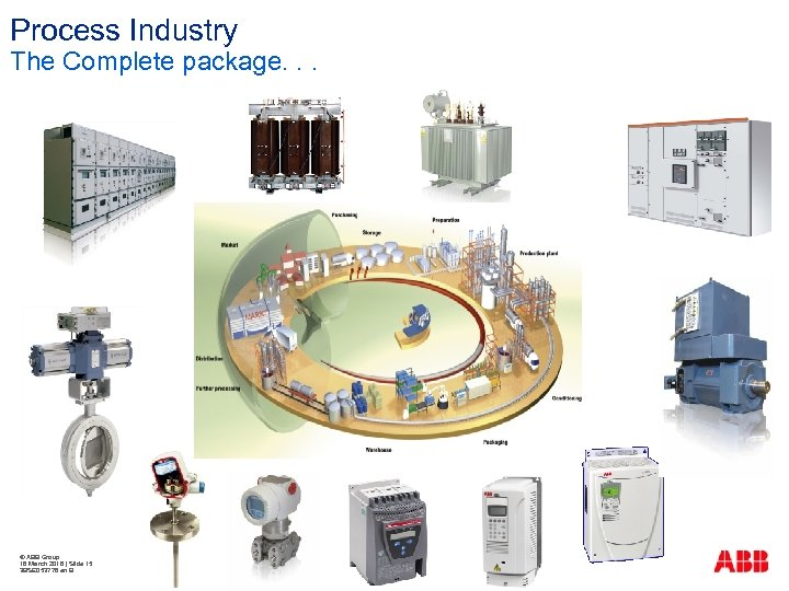 Process Industry The Complete package. . . © ABB Group 16 March 2018 |