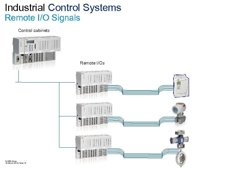 Industrial Control Systems Remote I/O Signals Control cabinets Remote I/Os © ABB Group 16