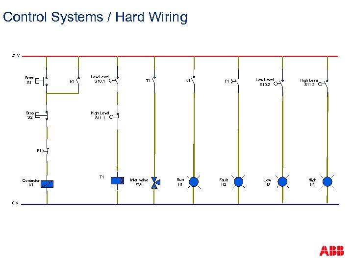 Control Systems / Hard Wiring 24 V Start S 1 K 1 Stop S