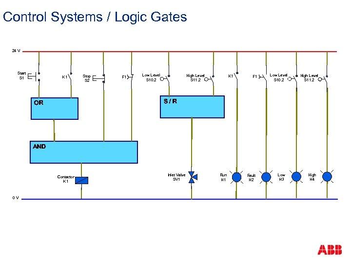 Control Systems / Logic Gates 24 V Start S 1 K 1 Stop S