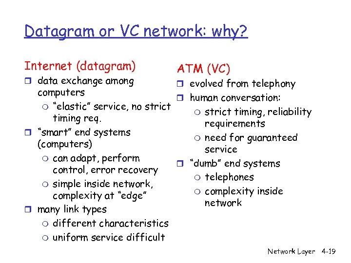 Datagram or VC network: why? Internet (datagram) r data exchange among ATM (VC) r