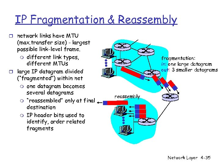 IP Fragmentation & Reassembly r network links have MTU (max. transfer size) - largest