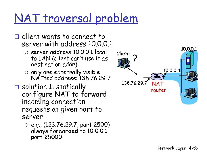 NAT traversal problem r client wants to connect to server with address 10. 0.