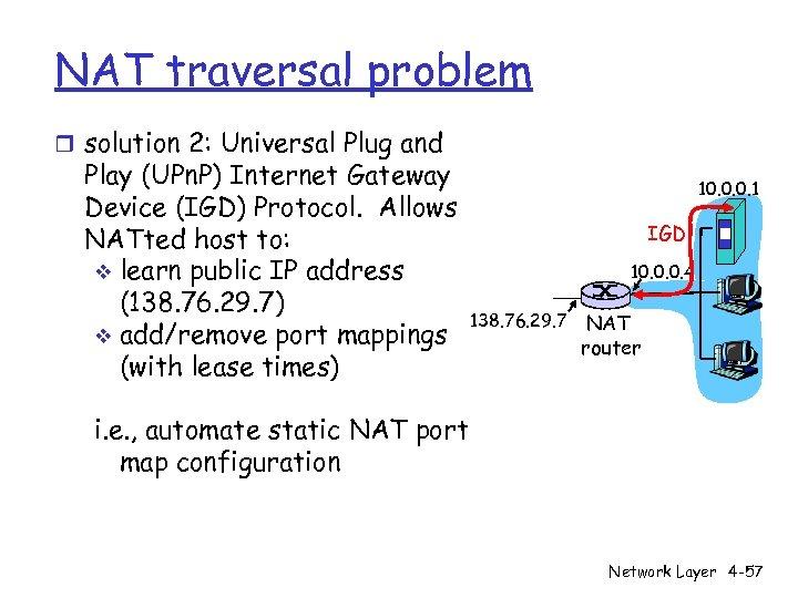 NAT traversal problem r solution 2: Universal Plug and Play (UPn. P) Internet Gateway