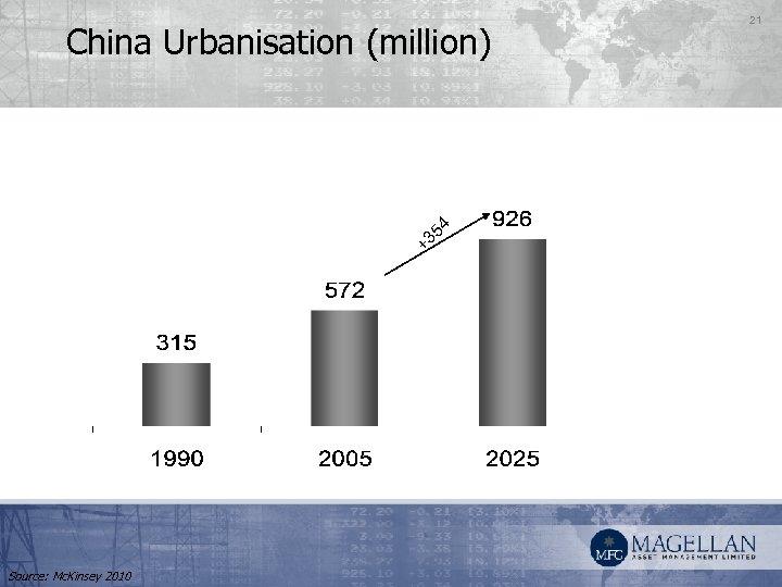 +3 54 China Urbanisation (million) Source: Mc. Kinsey 2010 21