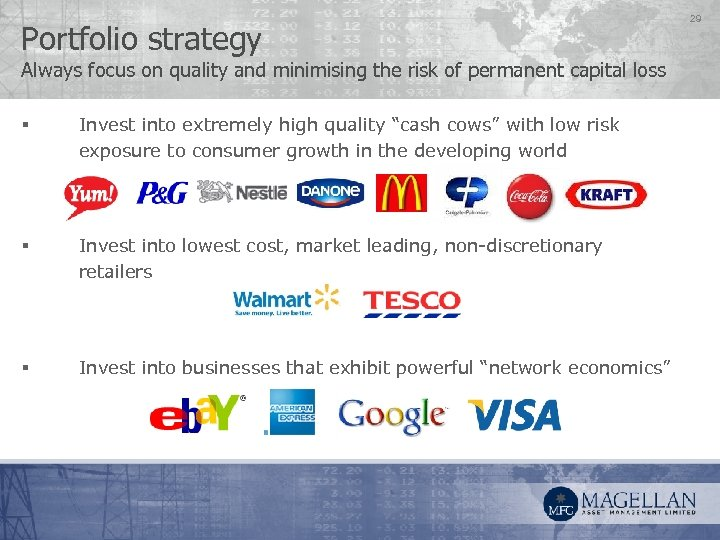 Portfolio strategy Always focus on quality and minimising the risk of permanent capital loss