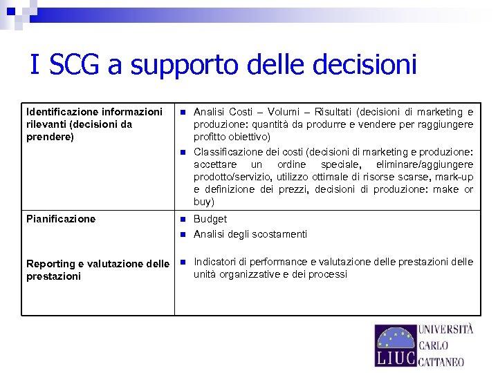 I SCG a supporto delle decisioni Identificazione informazioni rilevanti (decisioni da prendere) n n