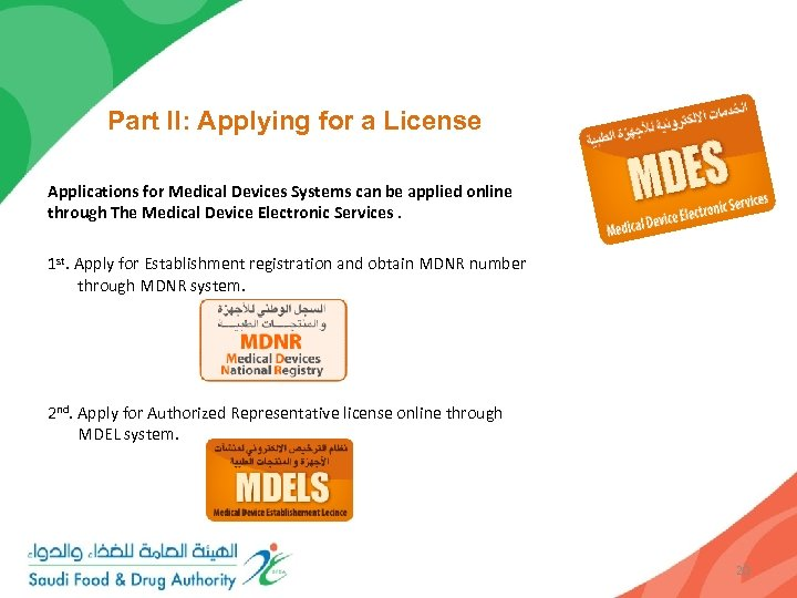 Part II: Applying for a License Applications for Medical Devices Systems can be applied
