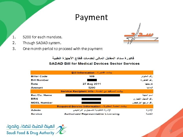 Payment 1. 2. 3. 5200 for each mandate. Though SADAD system. One month period